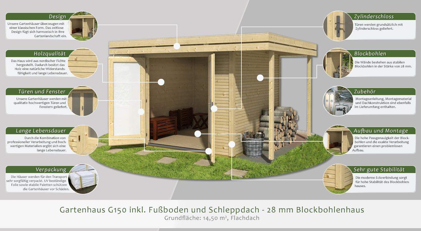 Gartenhaus Ohne Fußboden Aufbauen ~ Gartenhaus alfred mit fußboden cm natur bei hornbach kaufen