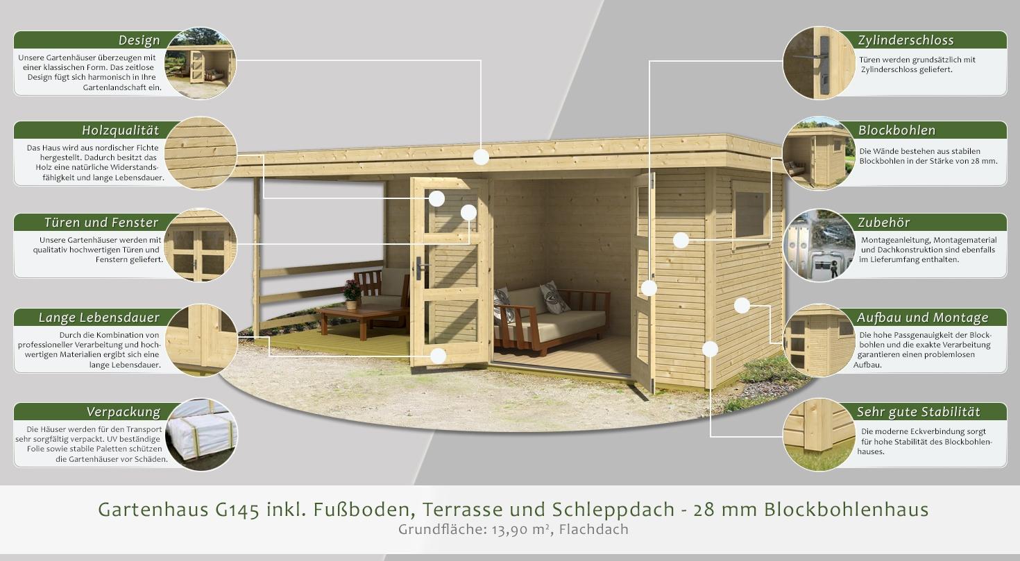 Gartenhaus Mit Fußboden 28mm ~ Gartenhaus g145 inkl. fußboden terrasse und schleppdach 28 mm