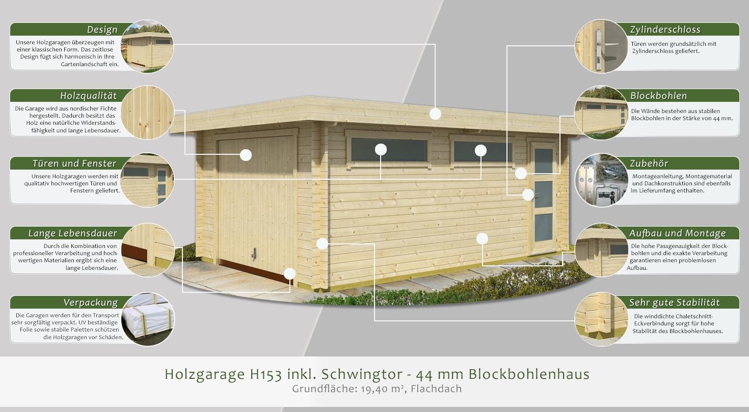 Holzgarage H153 Inkl Schwingtor 44 Mm Blockbohlenhaus Grundflache
