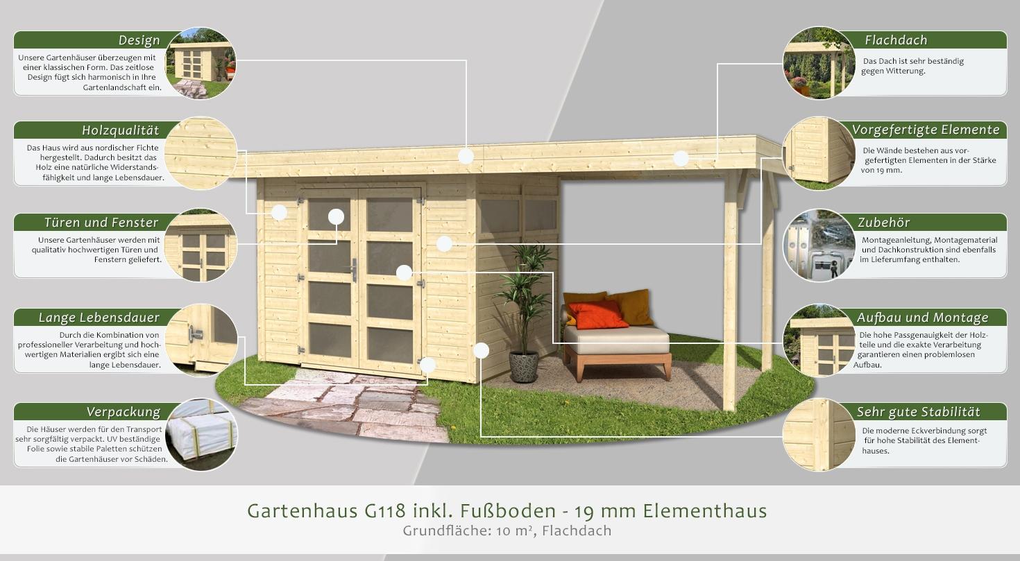Gartenhaus Mit Fußboden Und Dach ~ Gartenhaus g118 inkl. fußboden 19 mm elementhaus grundfläche: 10