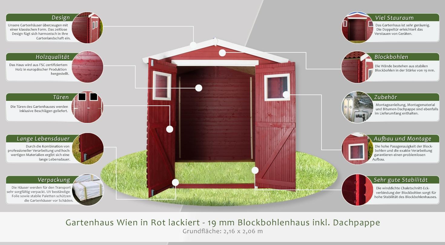 blockbohlen gartenhaus 19 mm wien in rot lackiert inkl. Black Bedroom Furniture Sets. Home Design Ideas