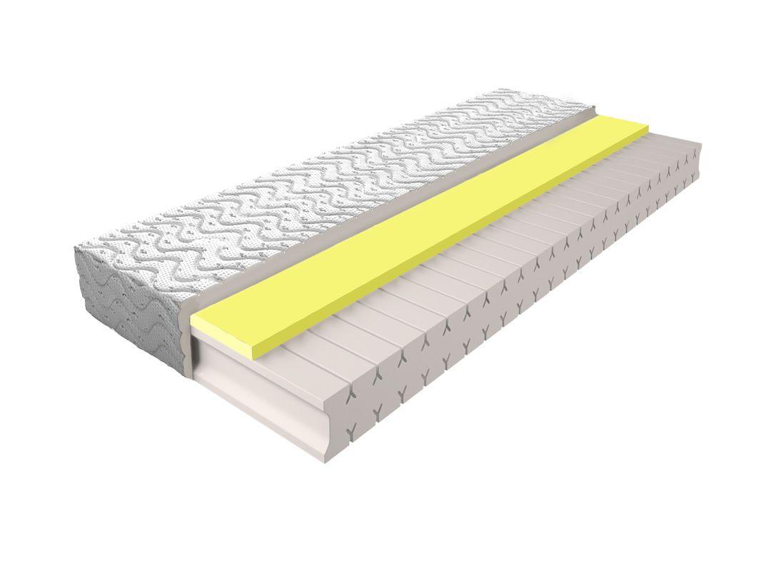 Matratze mit Schaumstoffkern 029 - Größe: 90 x 200 cm, Höhe: 17 cm