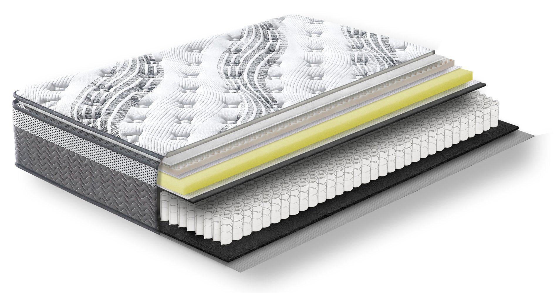 Steiner Premium Matratze Relax mit Taschenfederkern - Größe: 90 x 200 cm, Härtegrad H3-H4, Höhe: 33 cm